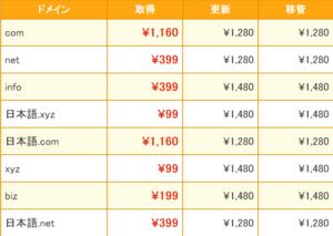 domain_price